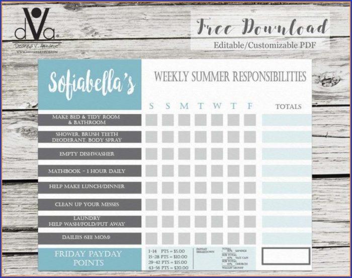 Editable Customizable Chore Chart Template