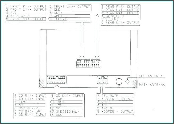 Electrical Wiring Diagram Pdf