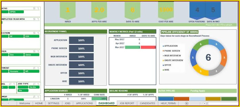 Recruitment Dashboard Excel Template Free Download
