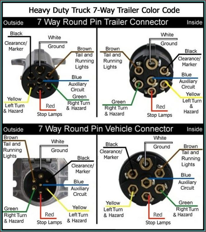 Wiring 7 Pin Trailer Plug Diagram