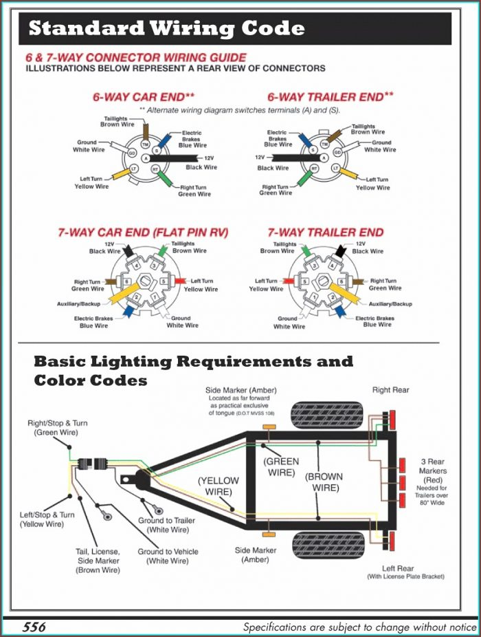 Wiring Diagram Of 7 Pin Trailer Plug