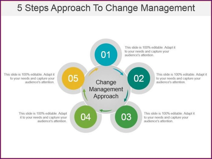 Change Management Powerpoint Templates