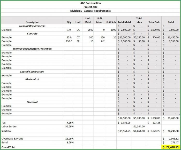 Construction Estimating Templates For Excel Free