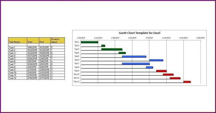 Free Weekly Gantt Chart Template Excel