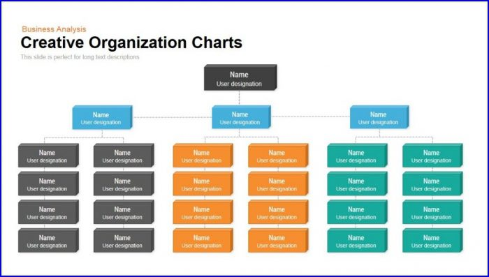 Org Chart Ppt Template Free Download