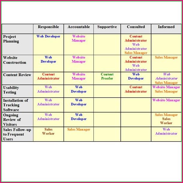 Project Management Raci Matrix Template