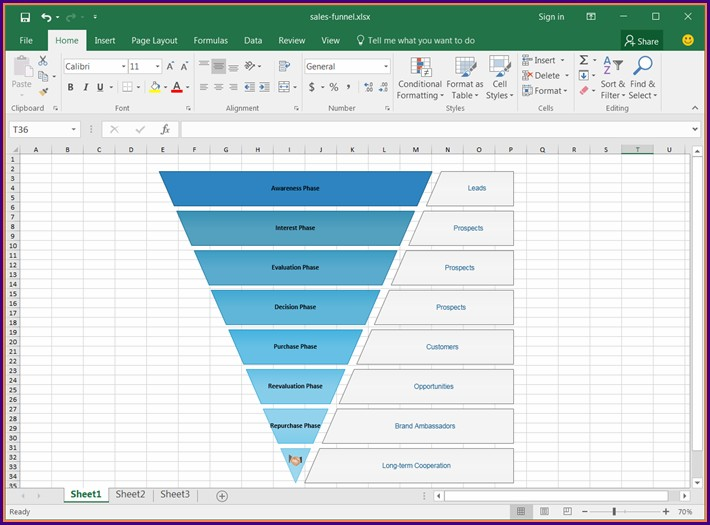 Sales Funnel Template Free Download