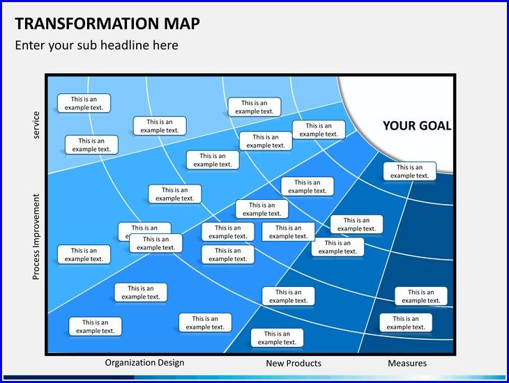 Transformation Roadmap Transformation Map Template