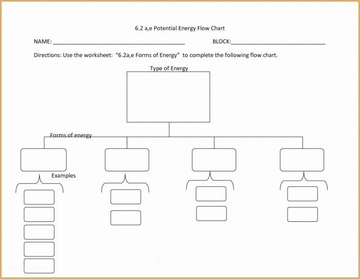 Blank Flow Chart Template Free Download