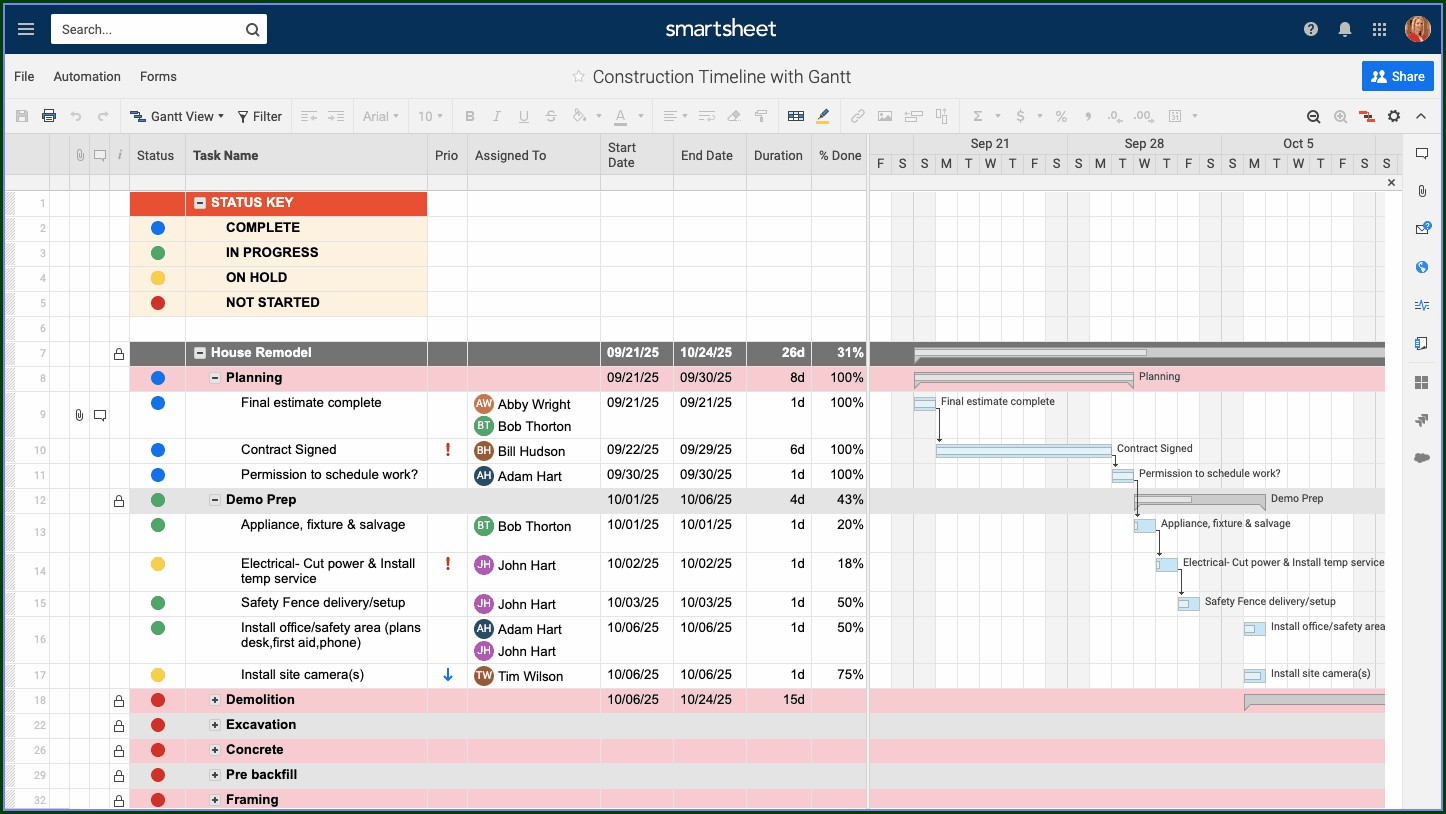 Commercial Construction Cost Estimate Template Excel