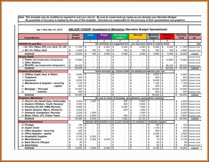 Construction Bid Construction Cost Estimate Template Excel