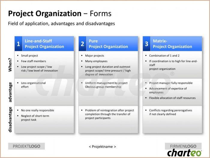Construction Management Forms Templates