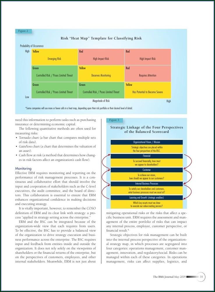 Enterprise Risk Assessment Template