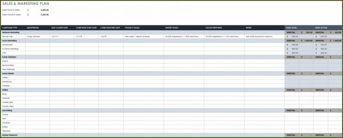 Excel Sales And Marketing Plan Template