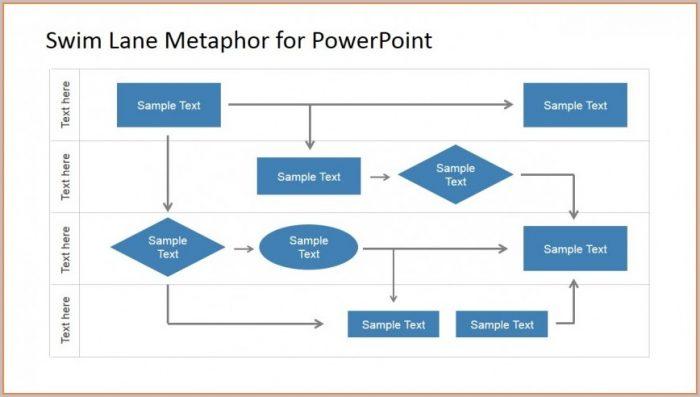 Free Circular Flow Chart Template