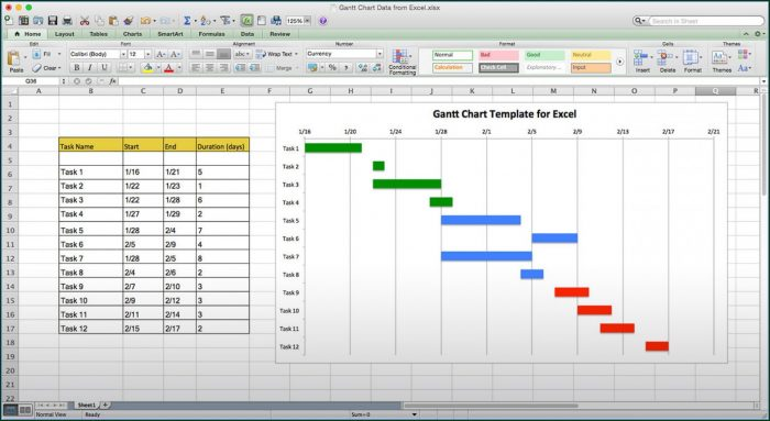 Gantt Chart Templates In Excel