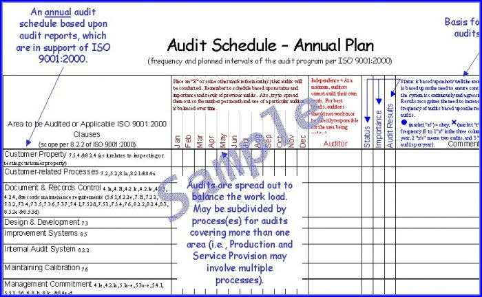 Iso 14001 Internal Audit Schedule Template