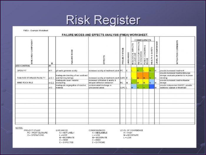 Iso 9001 Risk Register Template