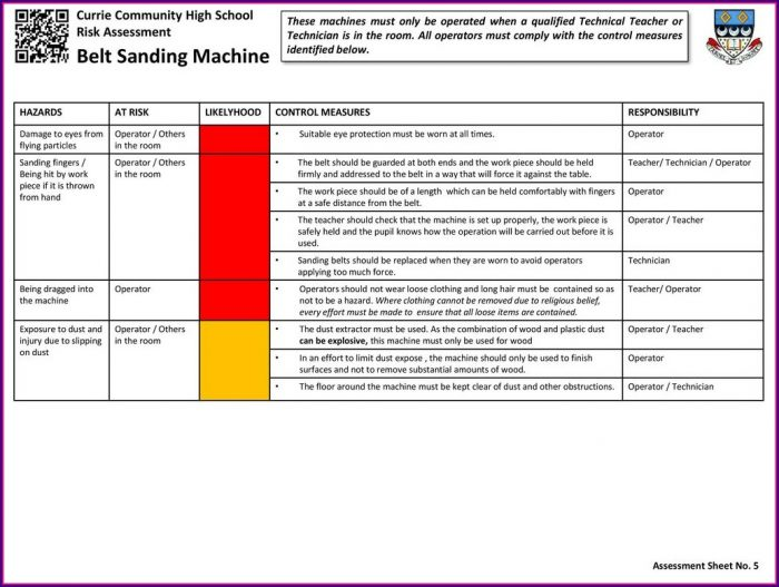 Machinery Machine Risk Assessment Template