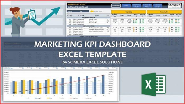 Marketing Kpi Dashboard Template