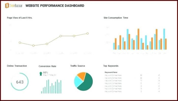 Performance Kpi Dashboard Excel Template Free Download