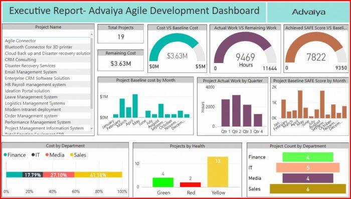 Power Bi Project Management Dashboard Template