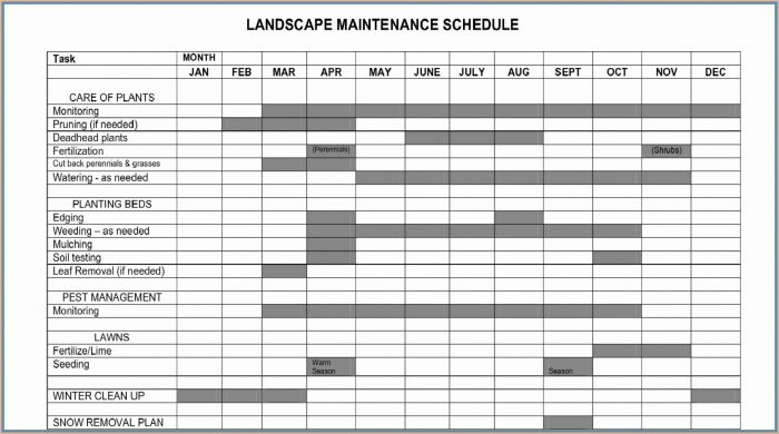 Preventive Maintenance Plan Template Excel