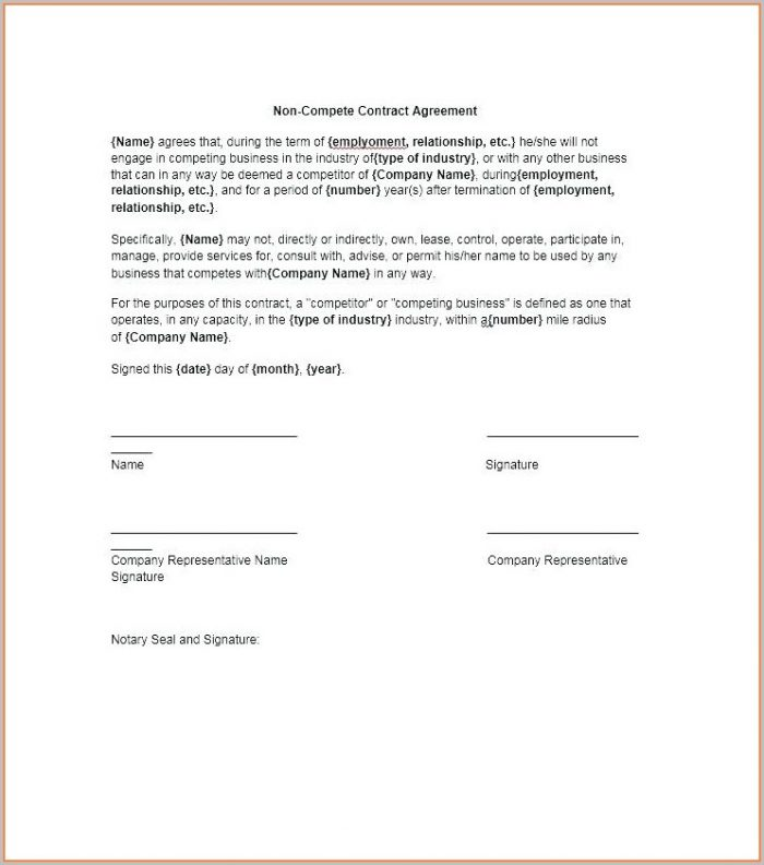 Printable Business Non Disclosure Agreement Template