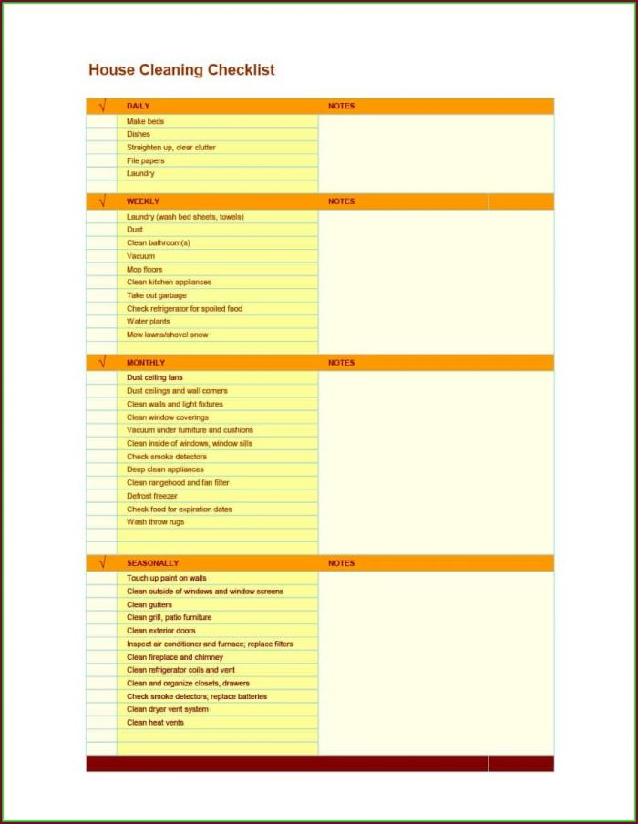 Printable Restaurant Cleaning Checklist Template