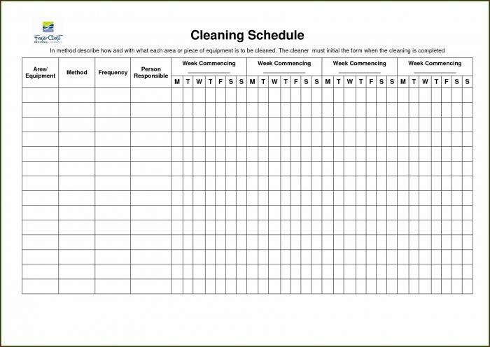 Restaurant Bathroom Cleaning Checklist Template