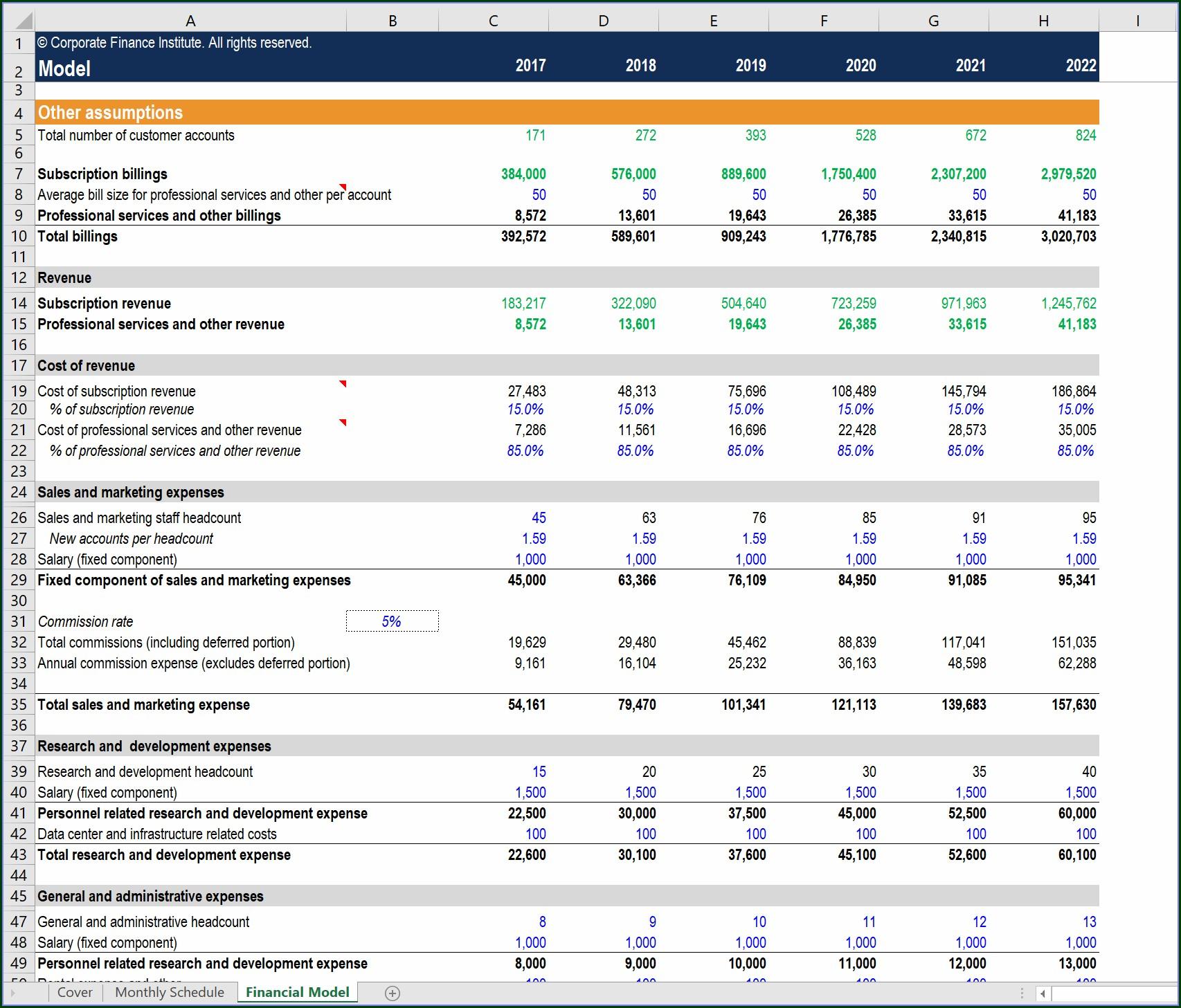 Saas Financial Model Template