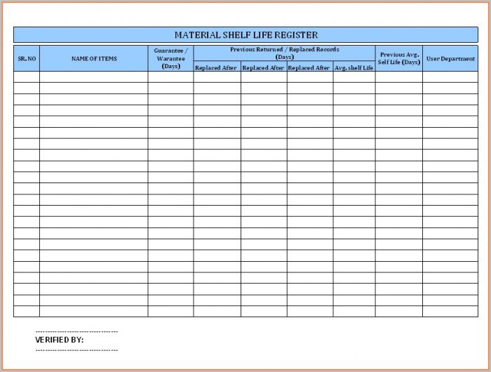 Shelf Life Report Template