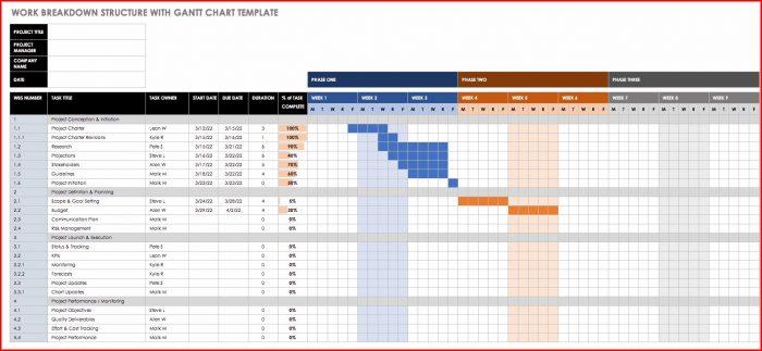 Template For Gantt Chart